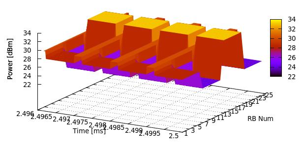 User Documentation — Model Library
