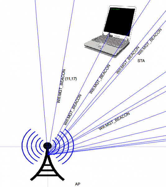 File:Wifi beacon.png